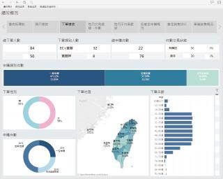 大数据-数据分析-1