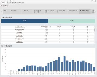 大数据-数据分析-2